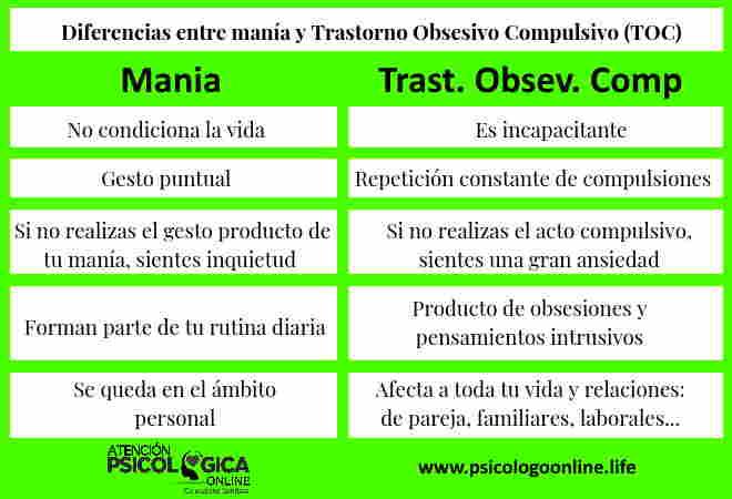 Diferencias entre manía y trastorno obsesivo compulsivo TOC